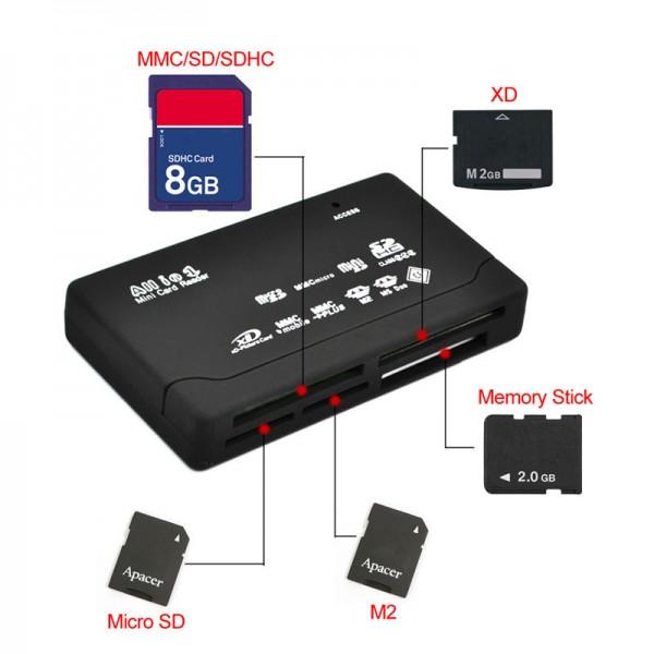 USB 2.0 Kartenlesegerät Adapter, schwarz